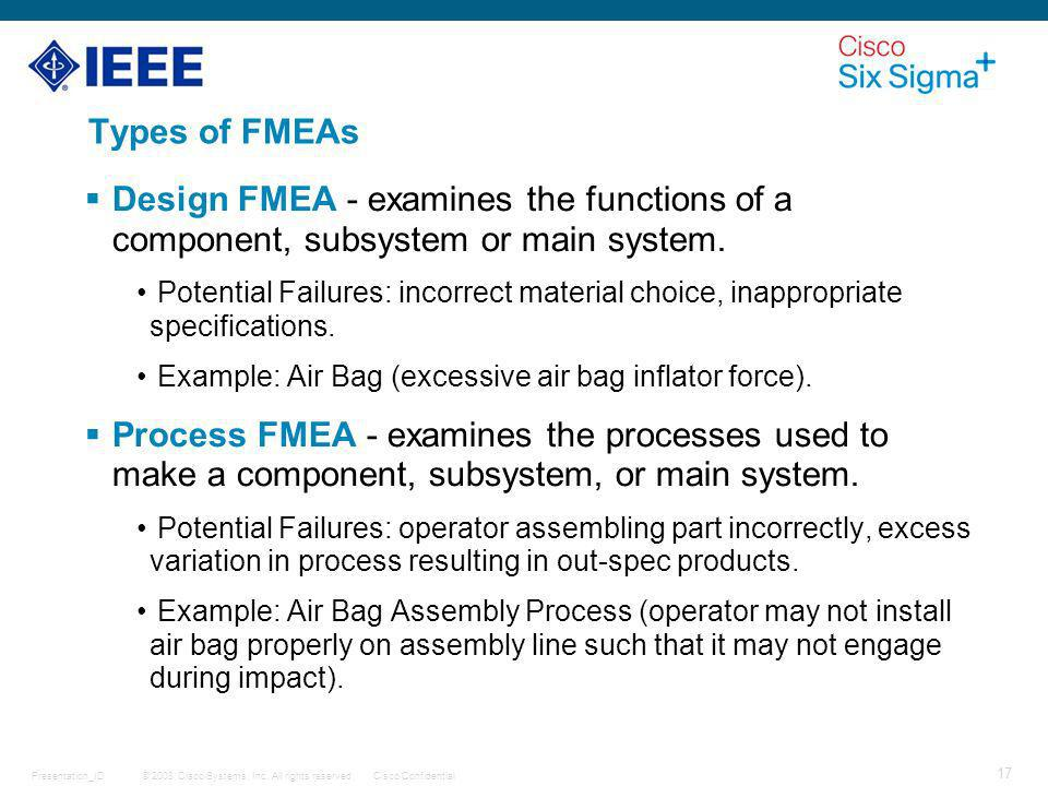 Types of FMEAs Design FMEA - examines the functions of a component, subsystem or main system.