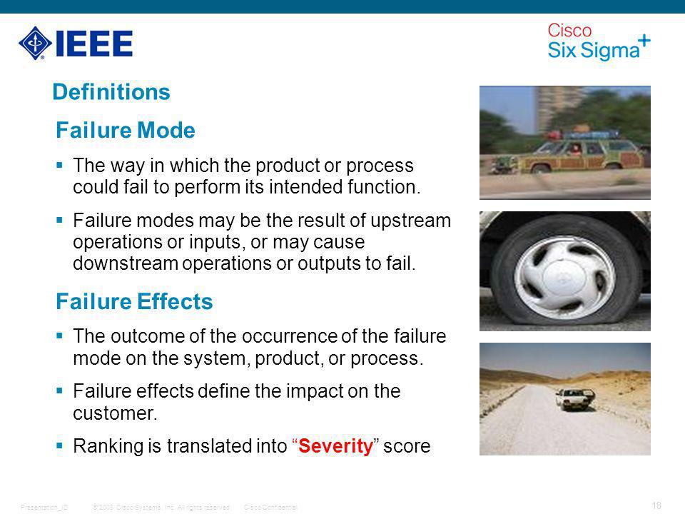 Definitions Failure Mode Failure Effects
