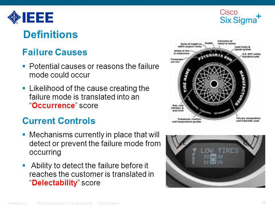 Definitions Failure Causes Current Controls