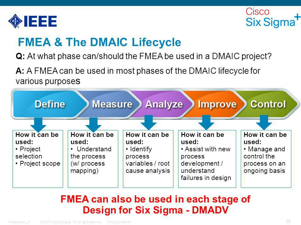 FMEA & The DMAIC Lifecycle