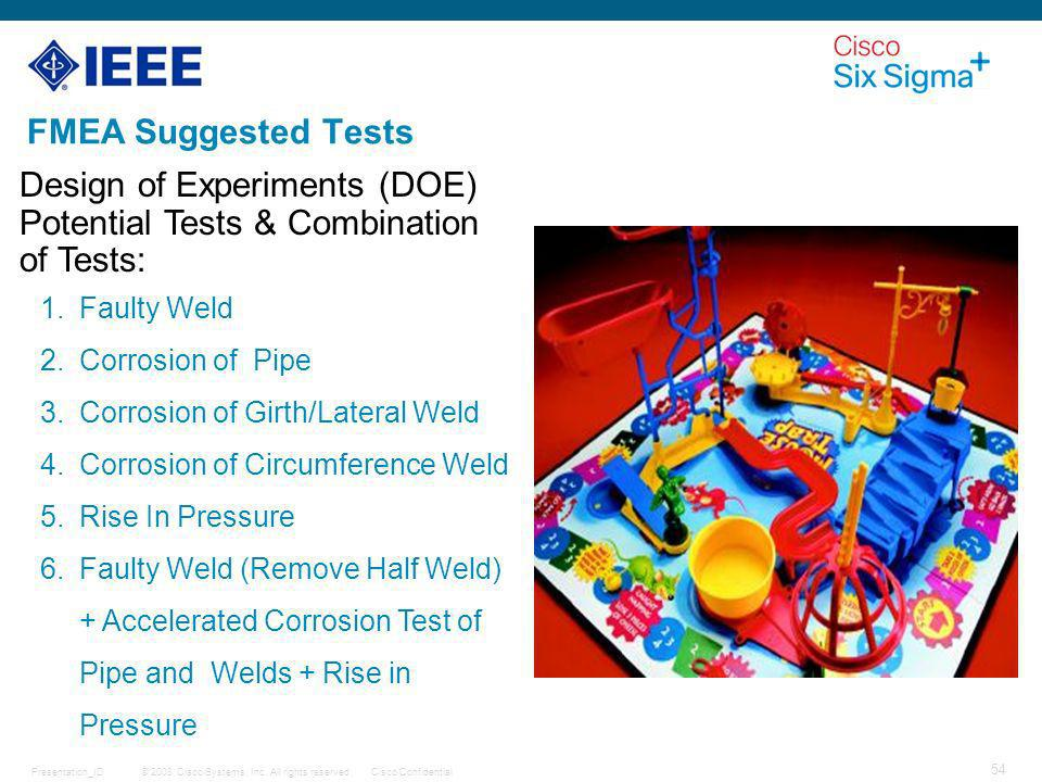 Design of Experiments (DOE) Potential Tests & Combination of Tests: