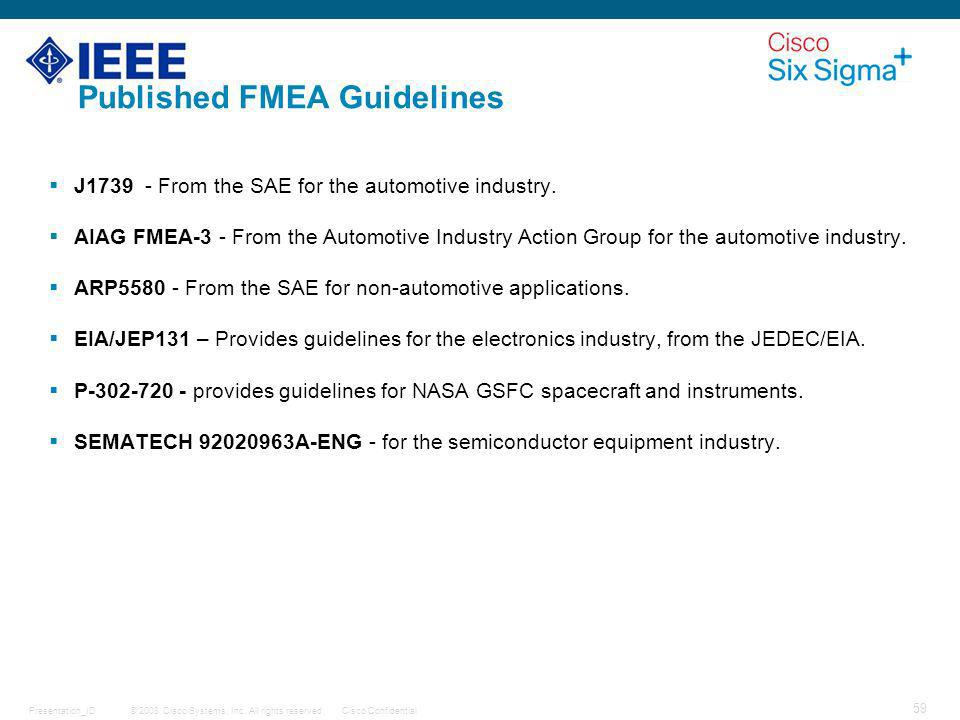 Published FMEA Guidelines