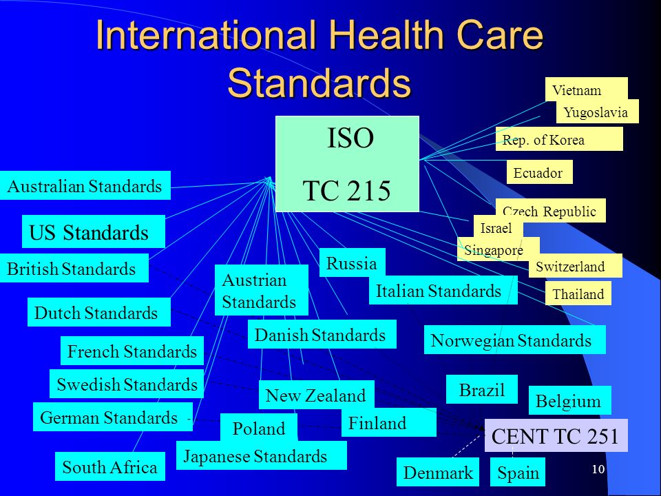 International Health Care Standards