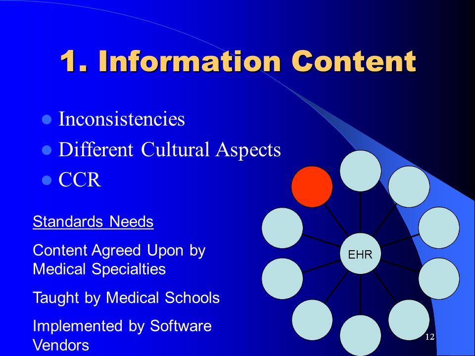 1. Information Content Inconsistencies Different Cultural Aspects CCR
