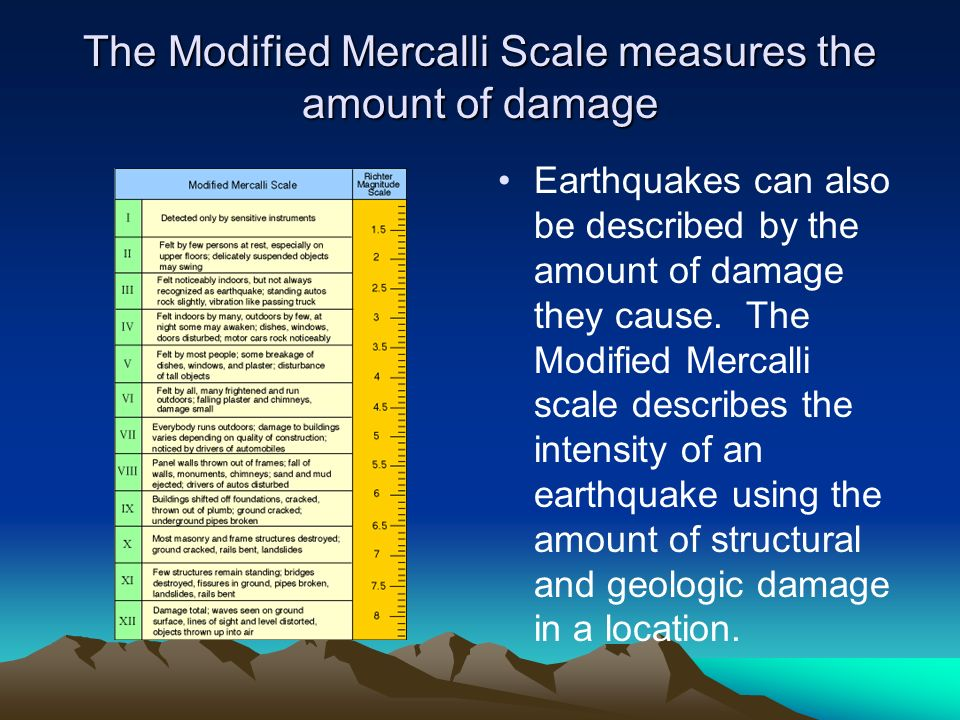 The Modified Mercalli Scale measures the amount of damage