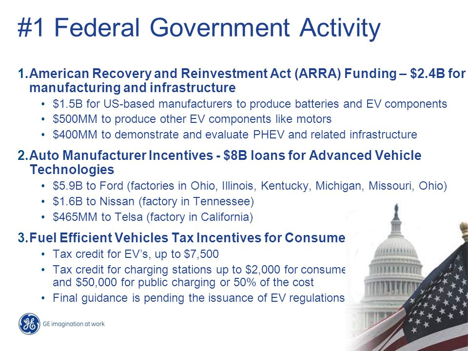#1 Federal Government Activity