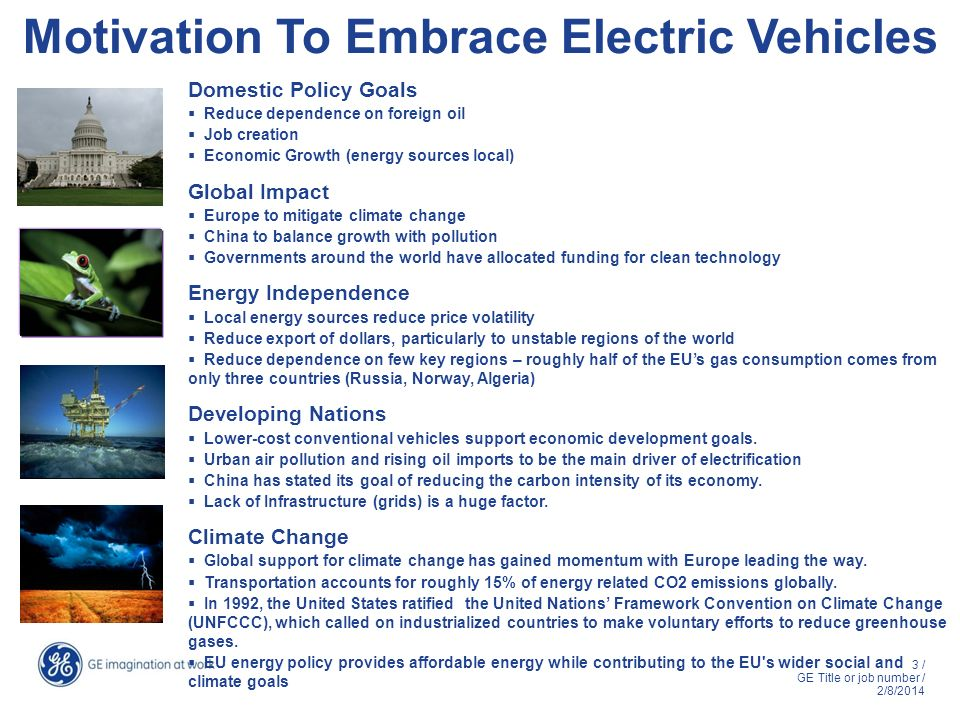 Motivation To Embrace Electric Vehicles
