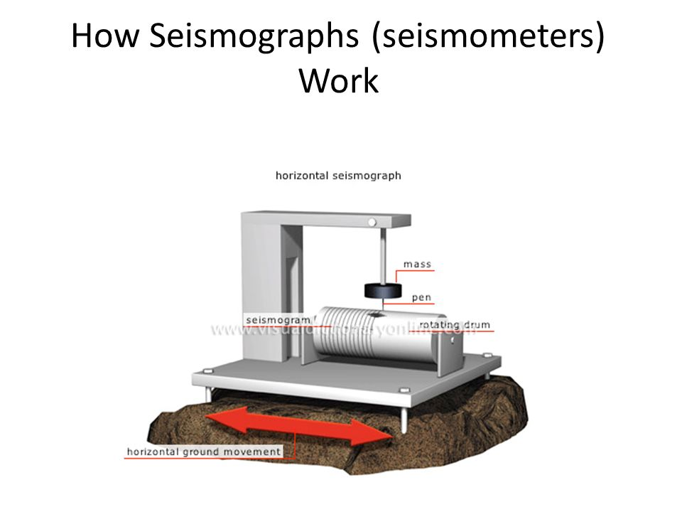 How Seismographs (seismometers) Work