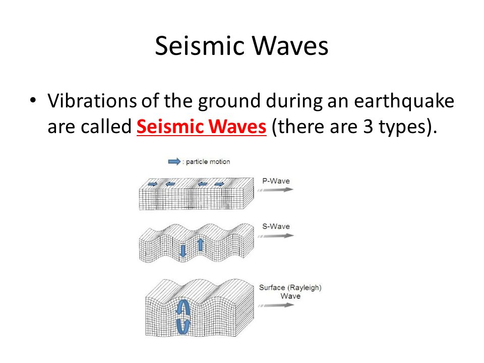Seismic Waves Vibrations of the ground during an earthquake are called Seismic Waves (there are 3 types).