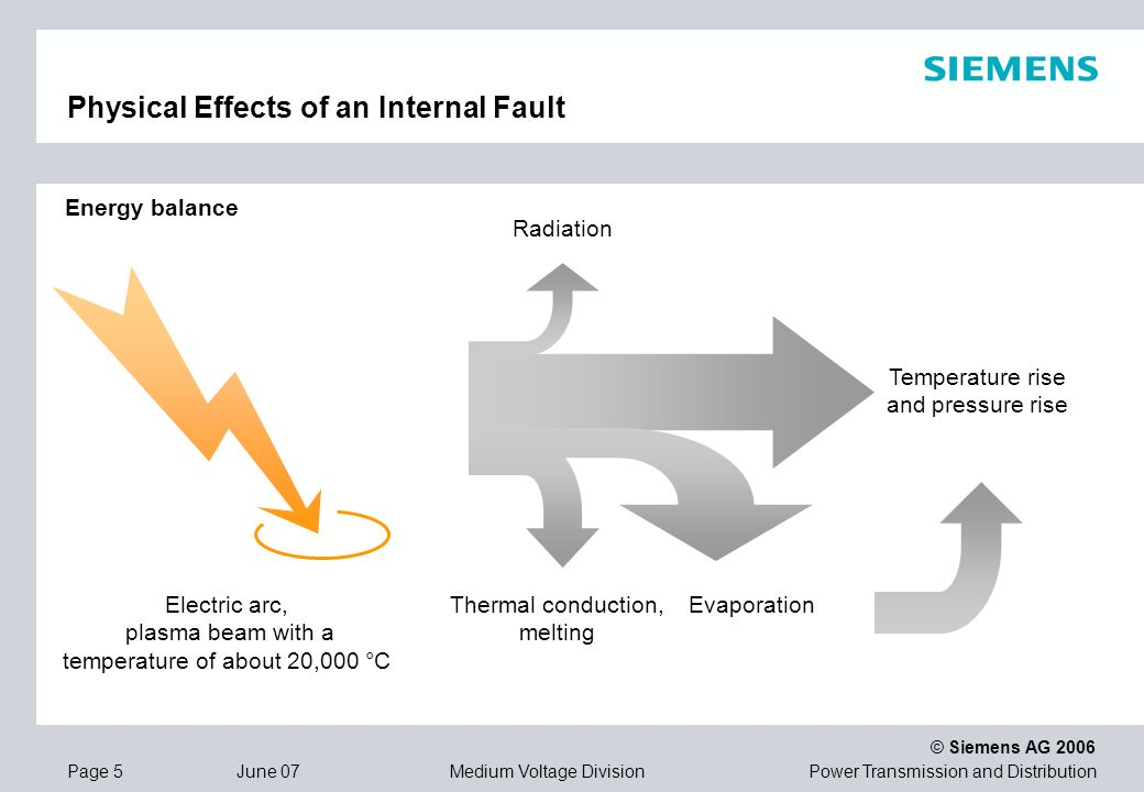 Physical Effects of an Internal Fault