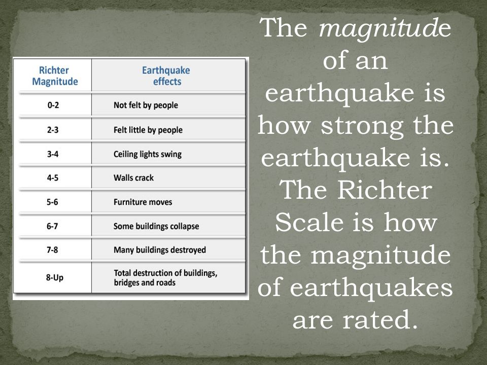 The magnitude of an earthquake is how strong the earthquake is