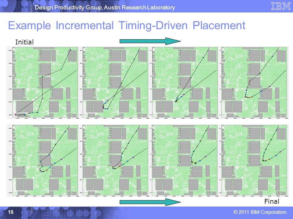 Example Incremental Timing-Driven Placement