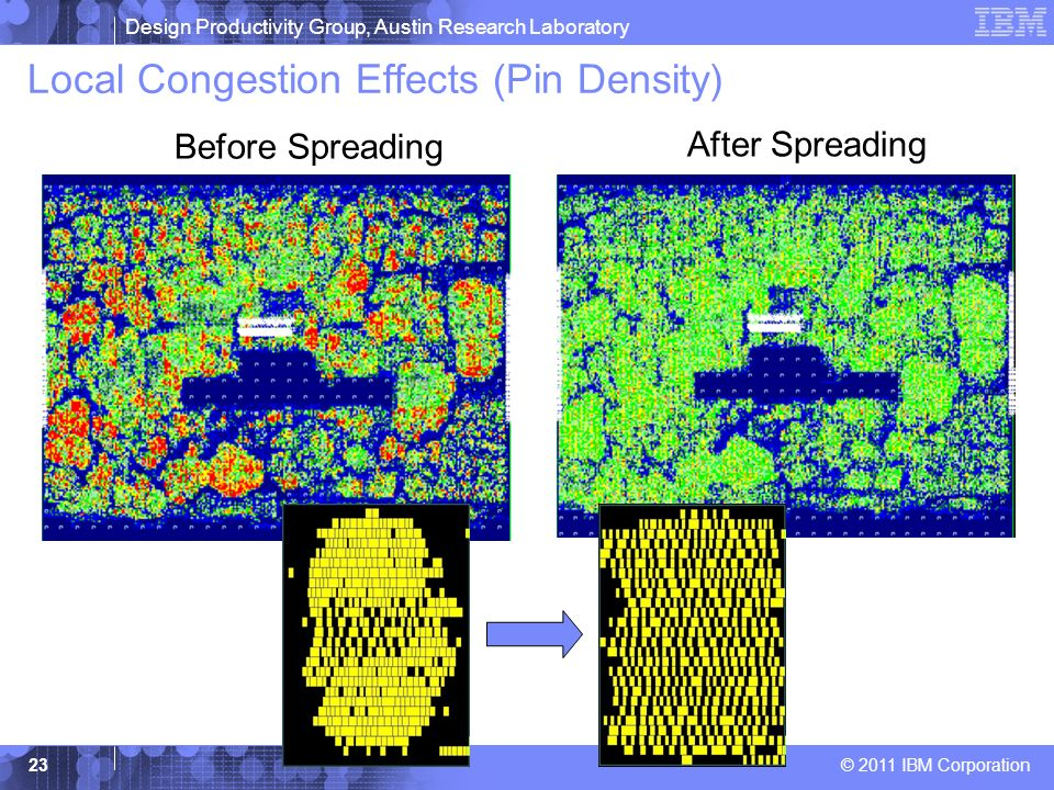 Local Congestion Effects (Pin Density)