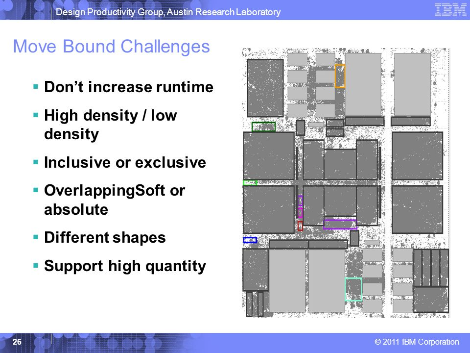 Move Bound Challenges Don't increase runtime