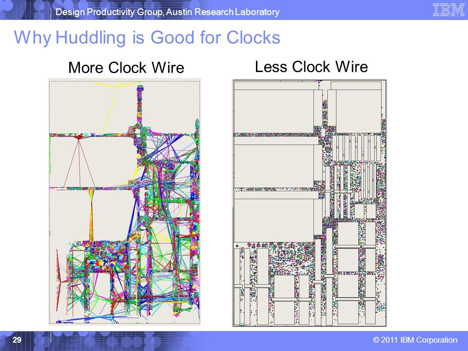 Why Huddling is Good for Clocks