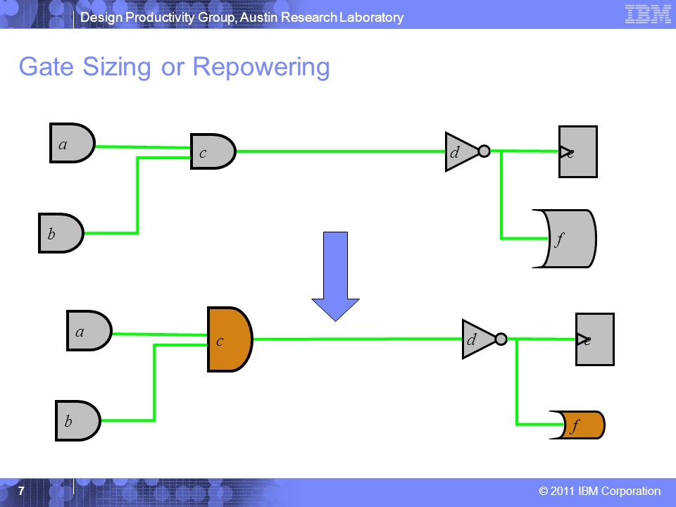 Gate Sizing or Repowering