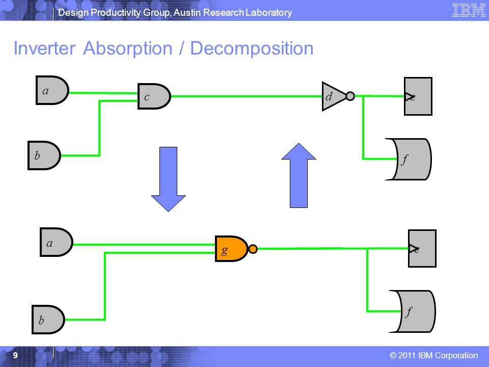 Inverter Absorption / Decomposition