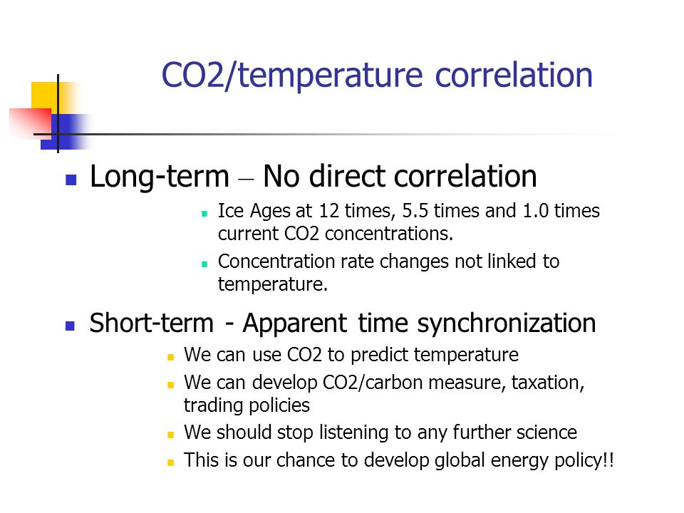 CO2/temperature correlation