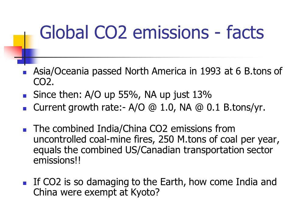 Global CO2 emissions - facts