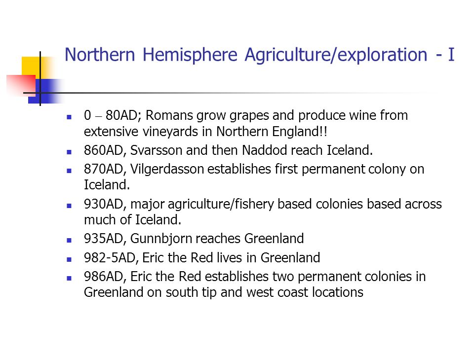 Northern Hemisphere Agriculture/exploration - I