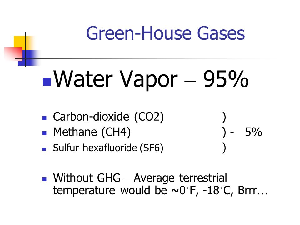 Water Vapor – 95% Green-House Gases Carbon-dioxide (CO2) )