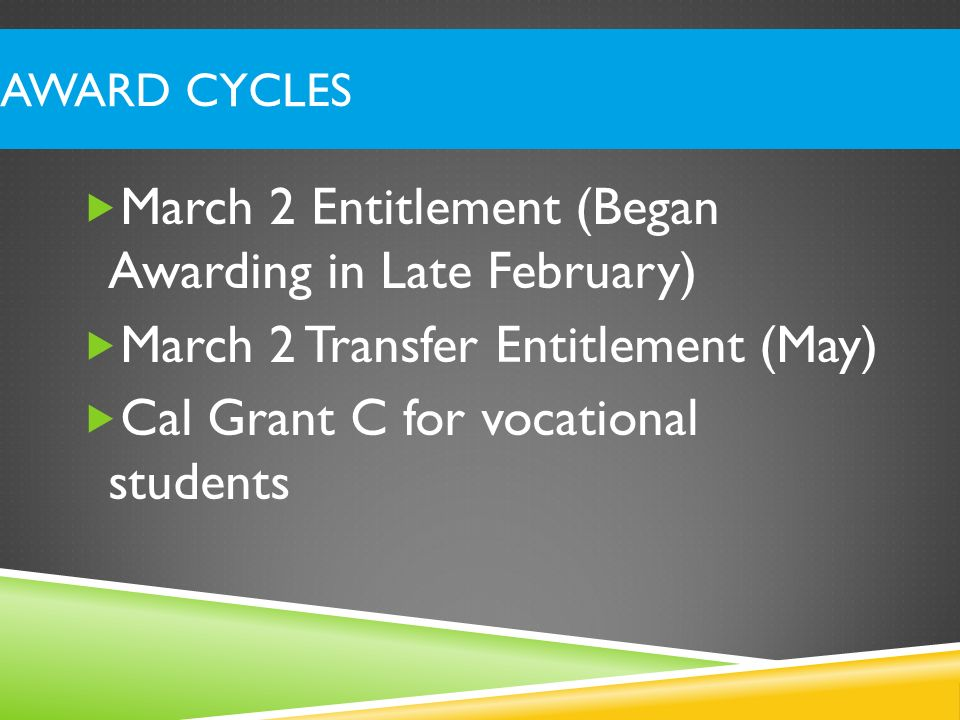 March 2 Entitlement (Began Awarding in Late February)