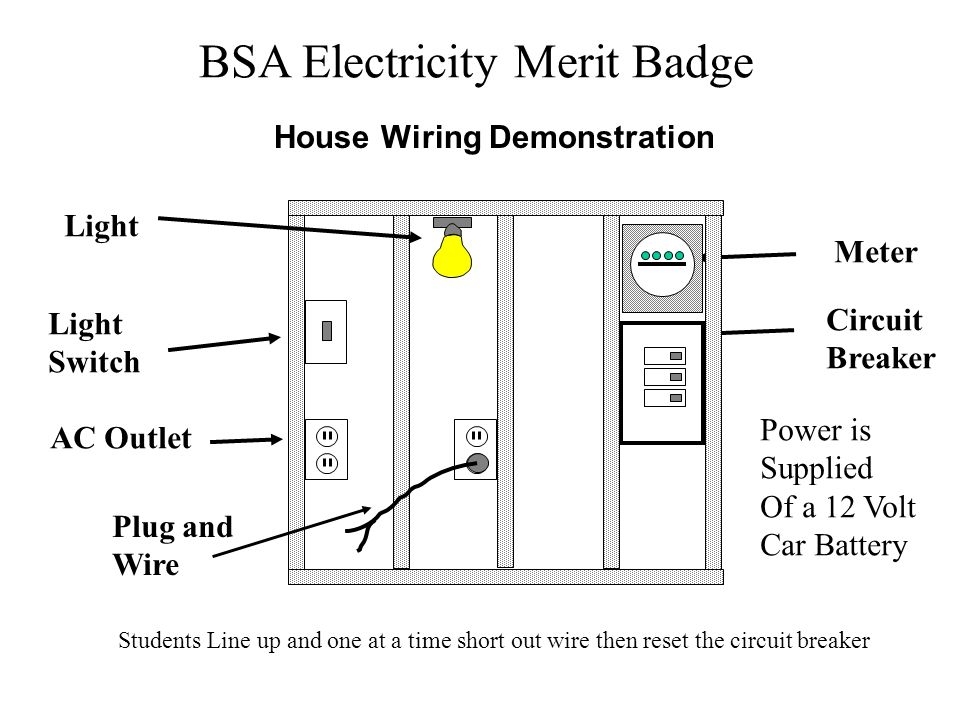 Electricity merit badge ppt video online download house wiring demonstration asfbconference2016