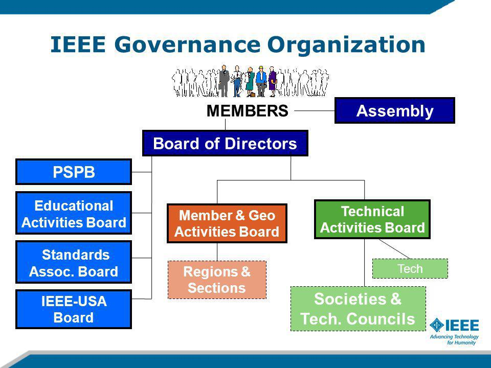 IEEE Governance Organization