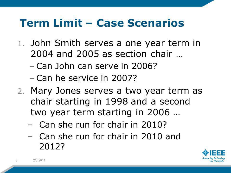 Term Limit – Case Scenarios