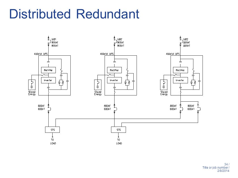 Ups topologies and multi module configurations ppt download 34 distributed redundant ccuart Images