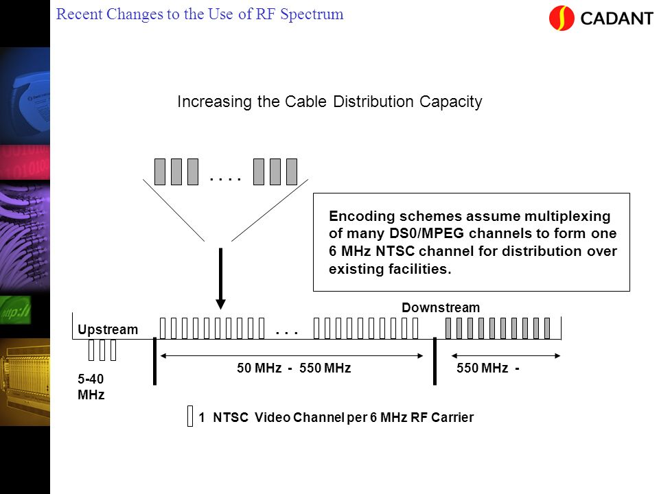 Recent Changes to the Use of RF Spectrum