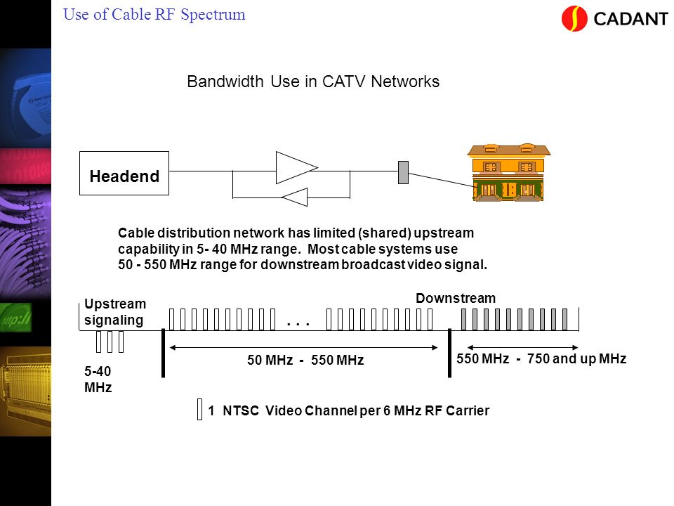 Use of Cable RF Spectrum