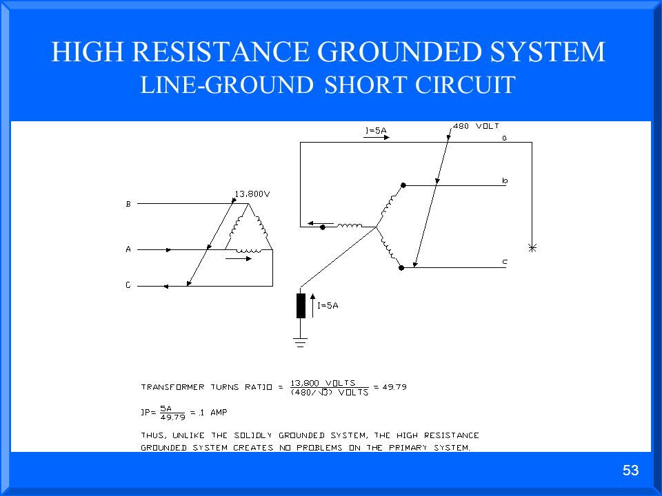53 high resistance grounded system line-ground short circuit