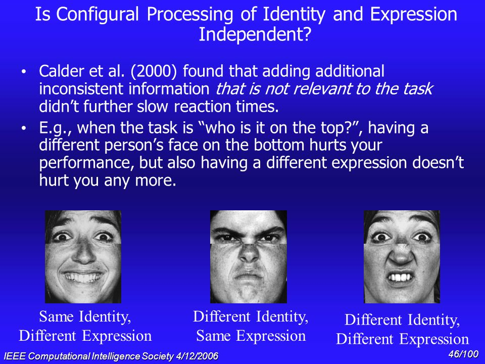 Is Configural Processing of Identity and Expression Independent