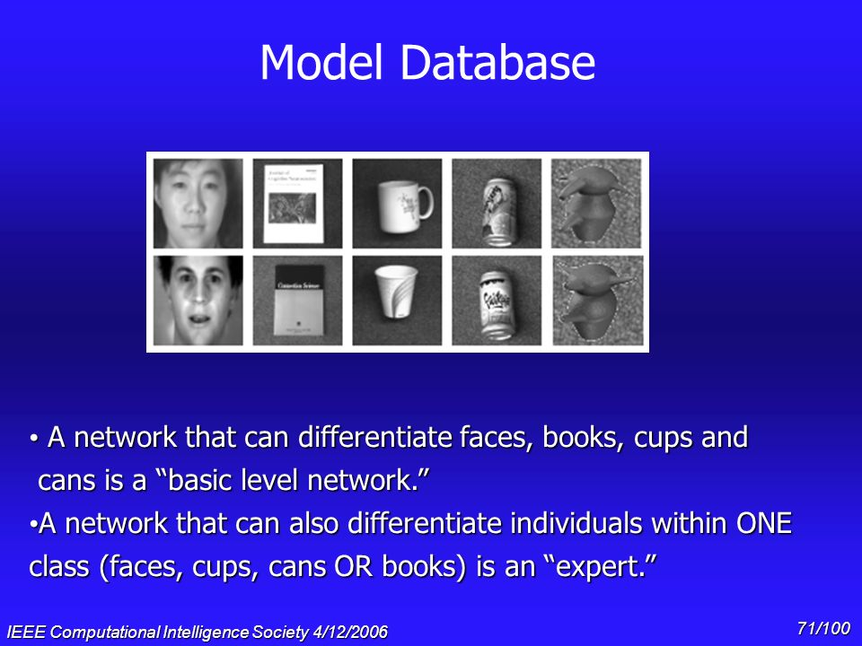 Model Database A network that can differentiate faces, books, cups and