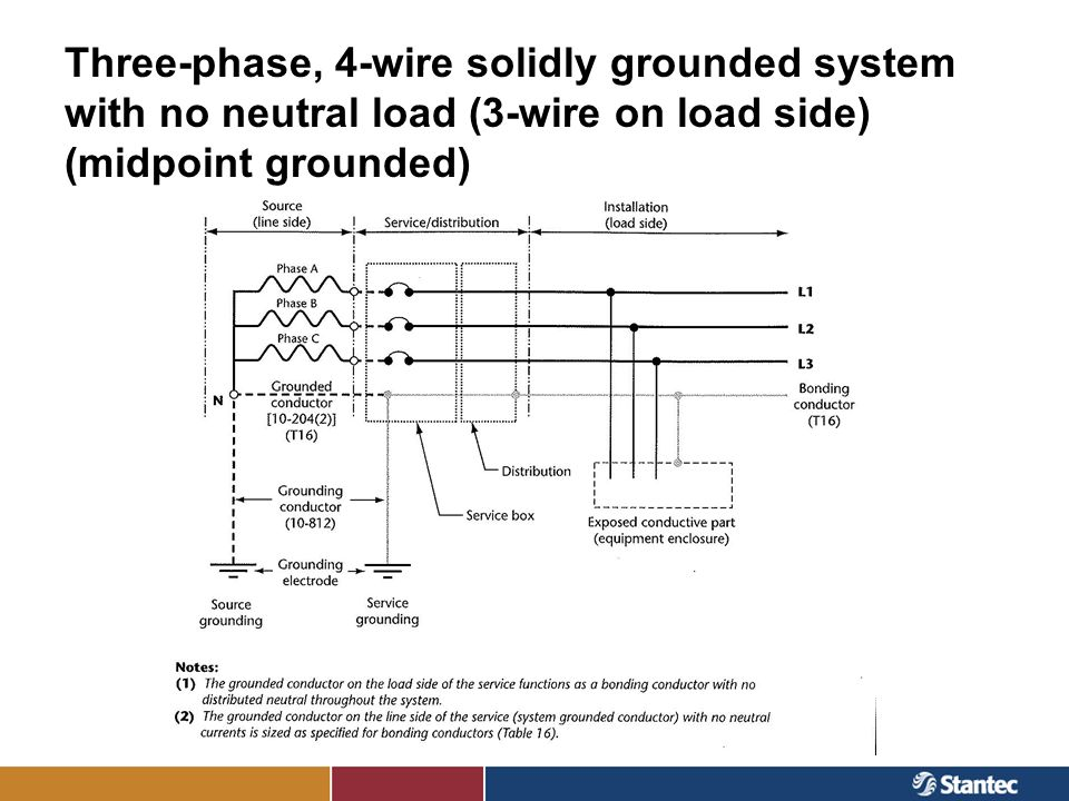 Three-phase, 4-wire solidly grounded system with no neutral load (3-wire on load side) (midpoint grounded)