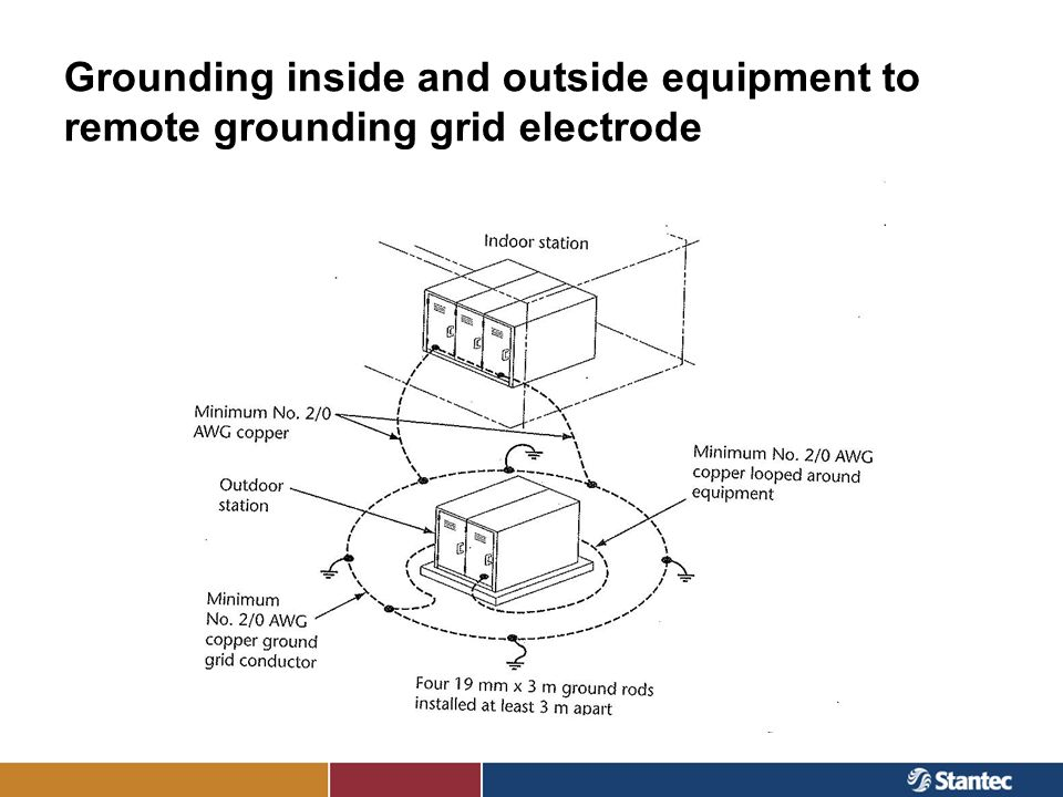 Grounding inside and outside equipment to remote grounding grid electrode