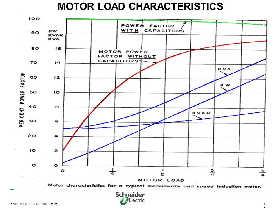 power factor correction table pdf