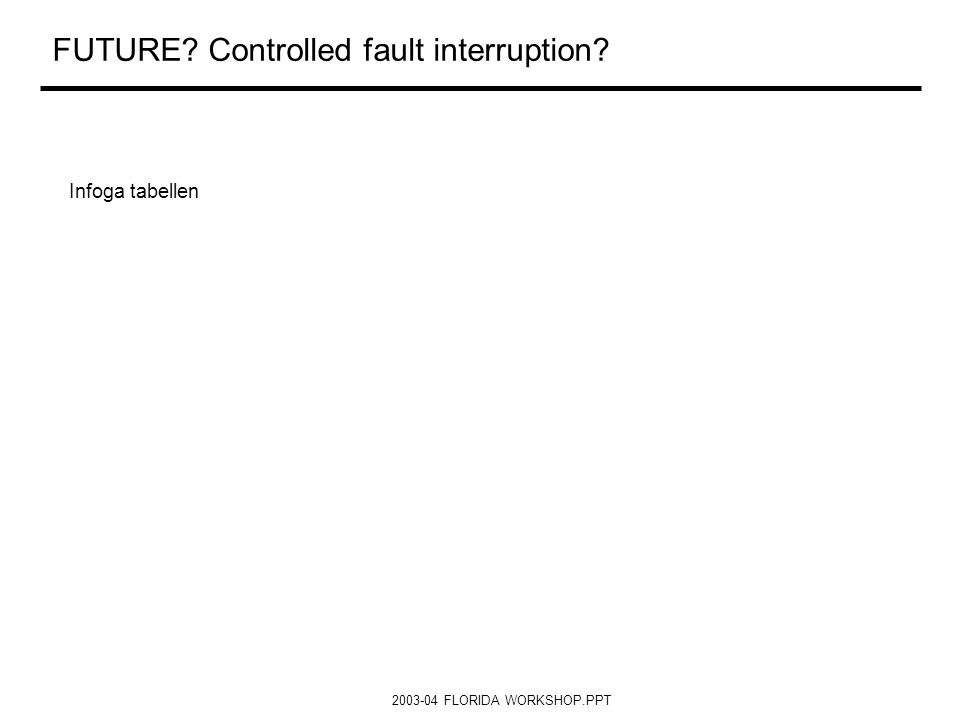 FUTURE Controlled fault interruption