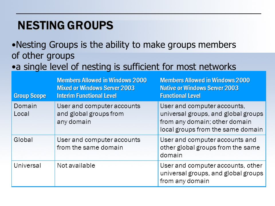 Chapter 7: WORKING WITH GROUPS - ppt video online download