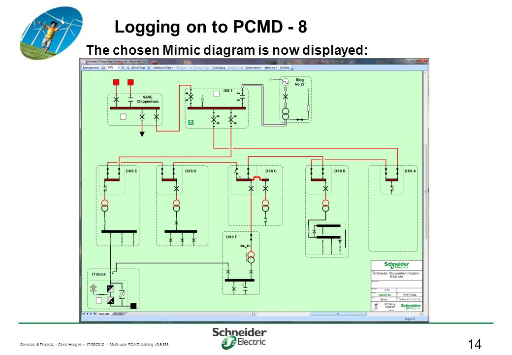 multi user pcmd training v ppt download rh slideplayer com mimic diagram in scada mimic diagram tape