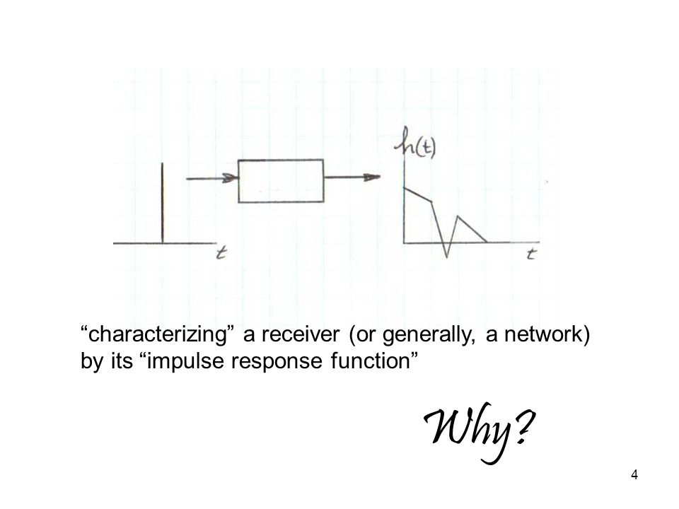 characterizing a receiver (or generally, a network)