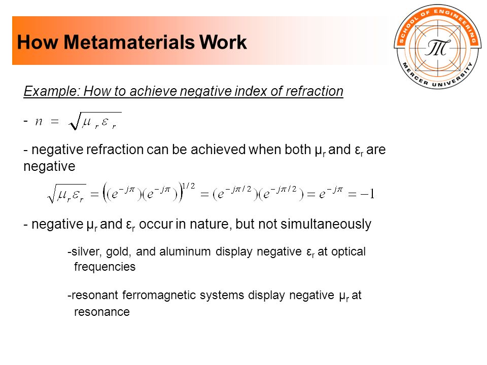 How Metamaterials Work