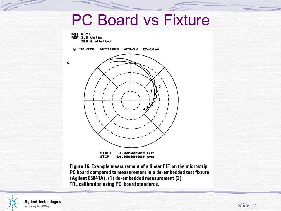 PC Board vs Fixture