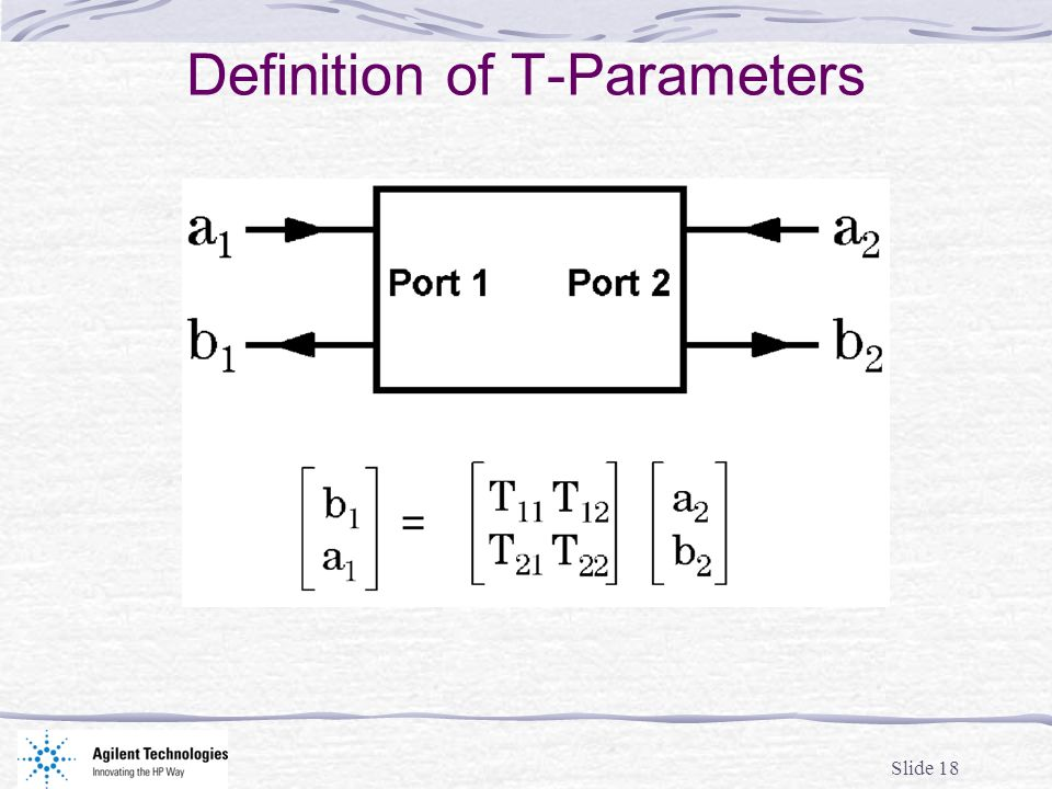 Definition of T-Parameters