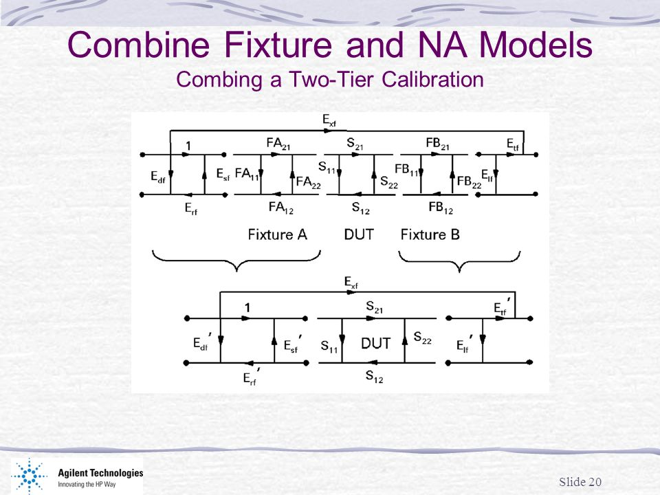 Combine Fixture and NA Models Combing a Two-Tier Calibration