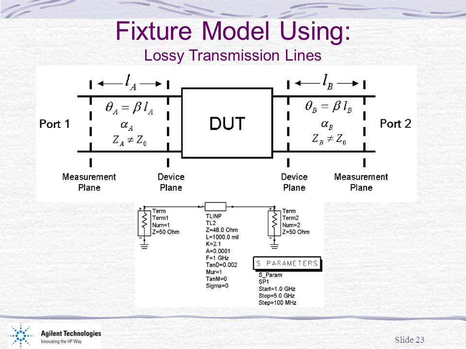 Fixture Model Using: Lossy Transmission Lines