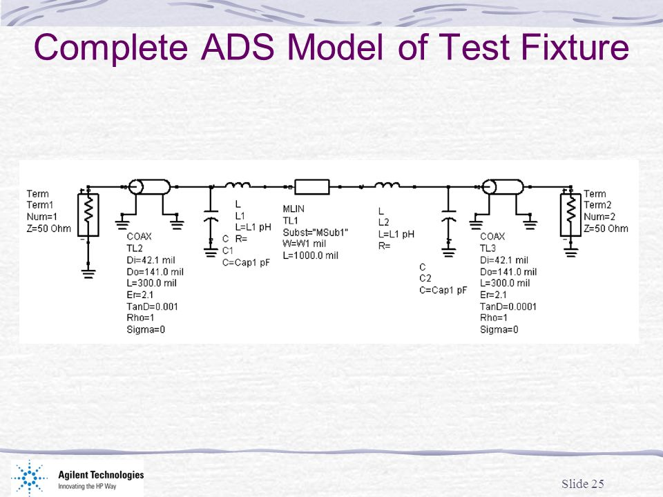 Complete ADS Model of Test Fixture