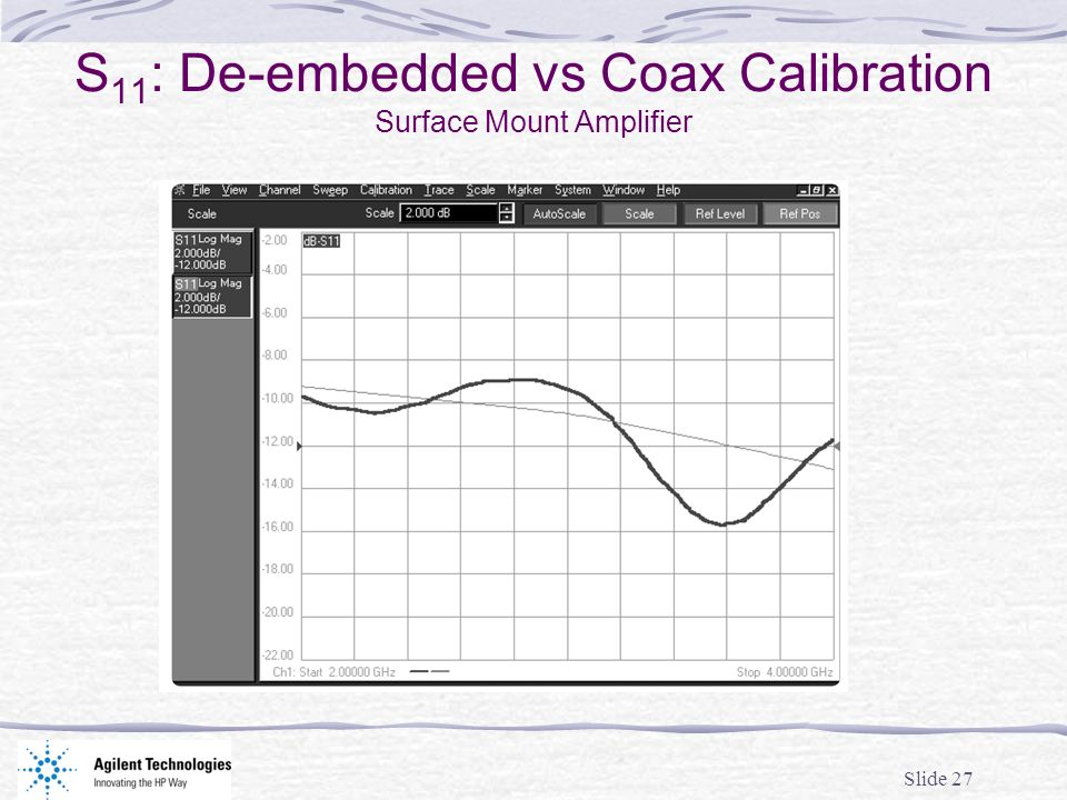 S11: De-embedded vs Coax Calibration Surface Mount Amplifier