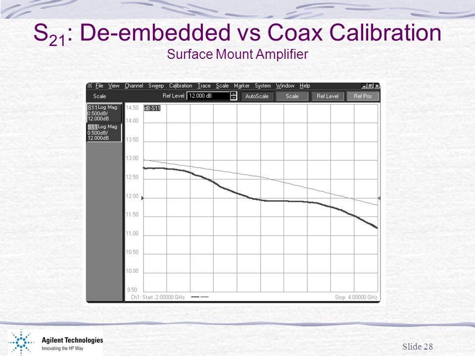 S21: De-embedded vs Coax Calibration Surface Mount Amplifier